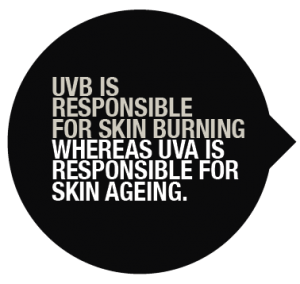 uvb-is-resbonsible-for-skin-burning